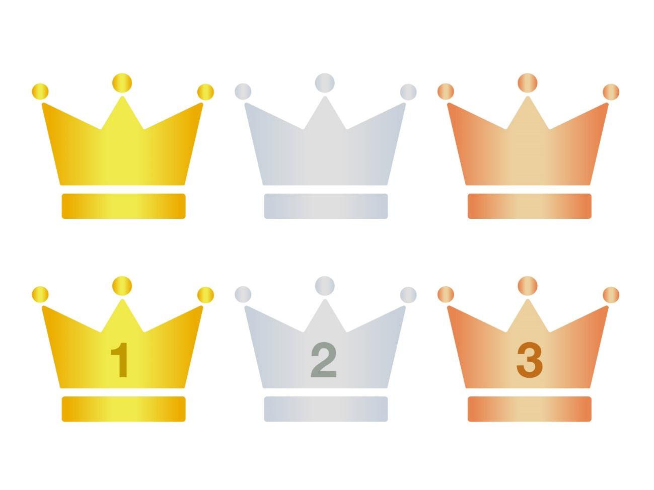 人気記事は何?2015年アクセス数トップ10ランキング発表