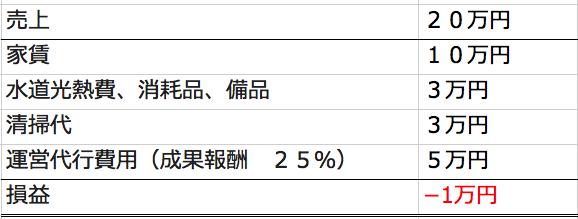 %e3%82%b9%e3%82%af%e3%83%aa%e3%83%bc%e3%83%b3%e3%82%b7%e3%83%a7%e3%83%83%e3%83%88-2016-12-13-18-33-07